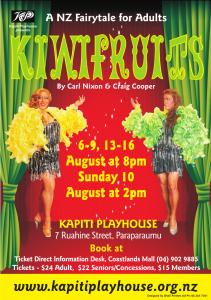 Kiwifruit Poster